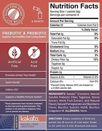 What are the Best Probiotic Drink Brands-