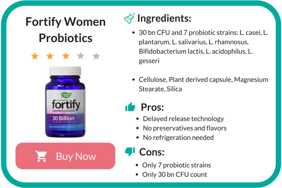 Fortify Women Probiotic Review (5)