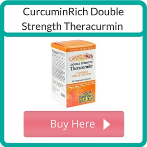 What's the Best Curcumin Supplement Brand_ (3)